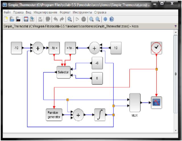 Імітаційне моделювання в системі SCILAB/XCOS  Електронний навчальний